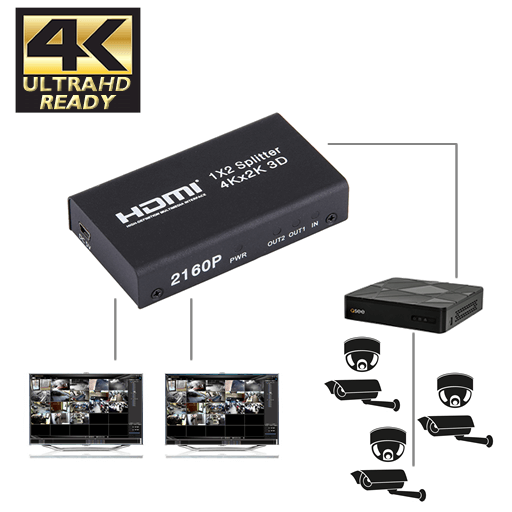 1 to 2 HDMI 4K Splitter | Perisale Video Surveillance Solutions